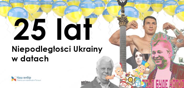 25 lat Niepodległości Ukrainy w datach